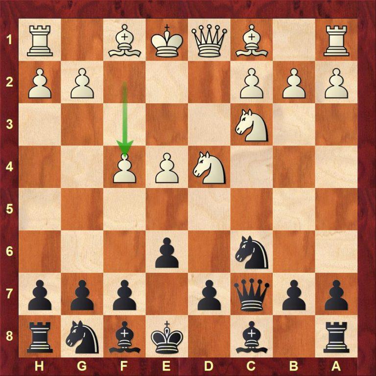 Del 3 av Siciliansk Taimanov med 6. f4