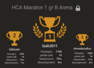 HCA Maraton 2020