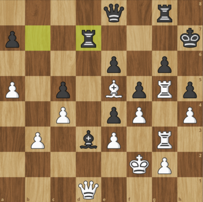 Champions Chess Tour 2020-2021 Airthings Masters Knockout