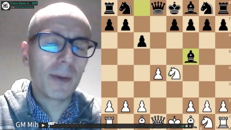 White against Caro Kann 4… Bf5 Classical