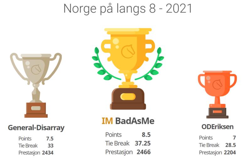 Dagens hjernetrim fra Norge på langs - sjakknøtt 45
